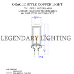 Oracle I Post